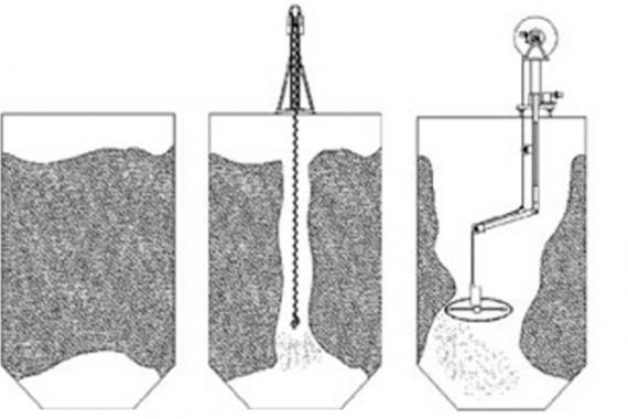 Limpeza e Desobstrução de Silos